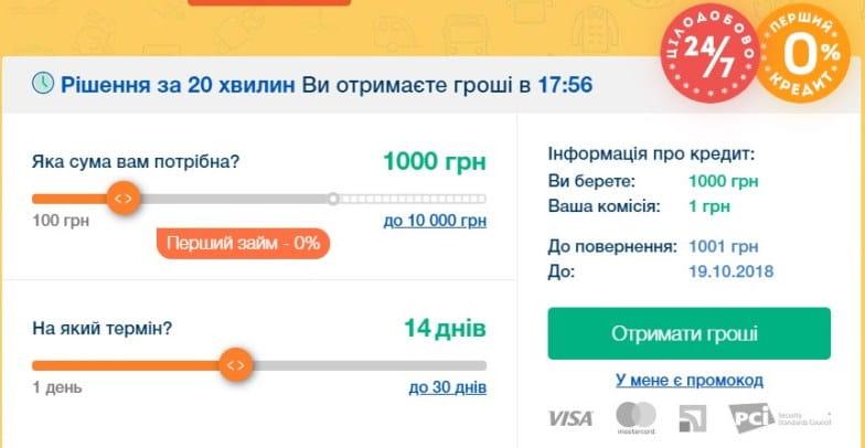 Кредитный калькулятор МайКредит