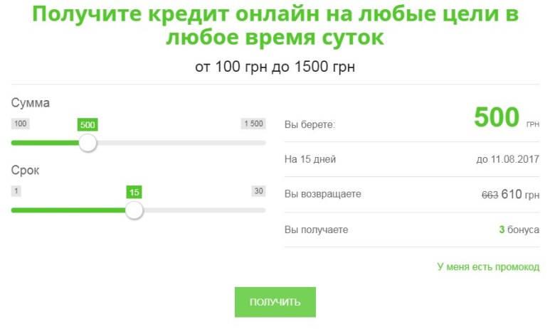 Кредитний калькулятор CreditUP