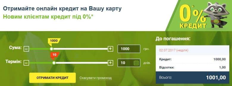 Кредитний калькулятор Moneyveo