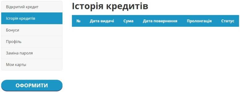 Профіль клієнта на сайті