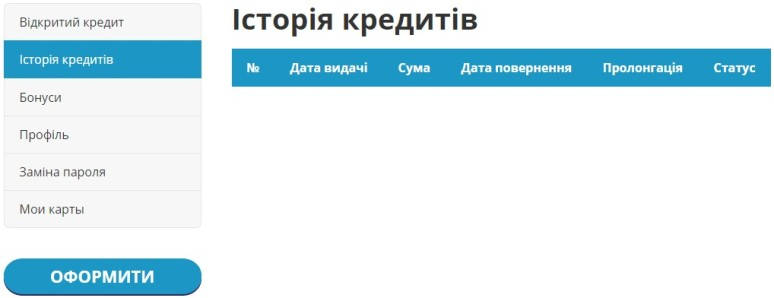 Профиль клиента на сайте