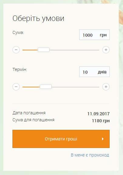 Кредитный калькулятор CreditPlus