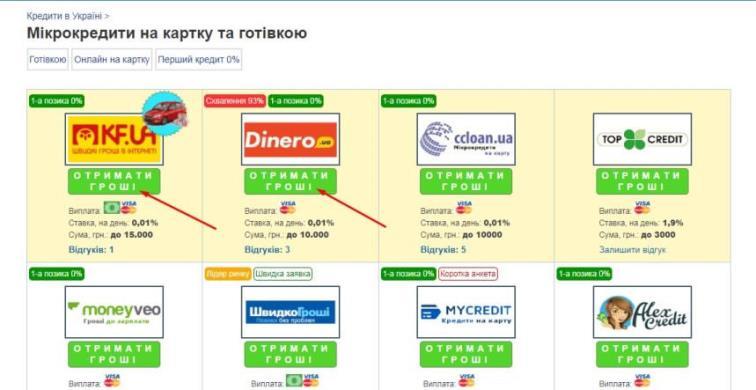 Оформлення онлайн кредиту