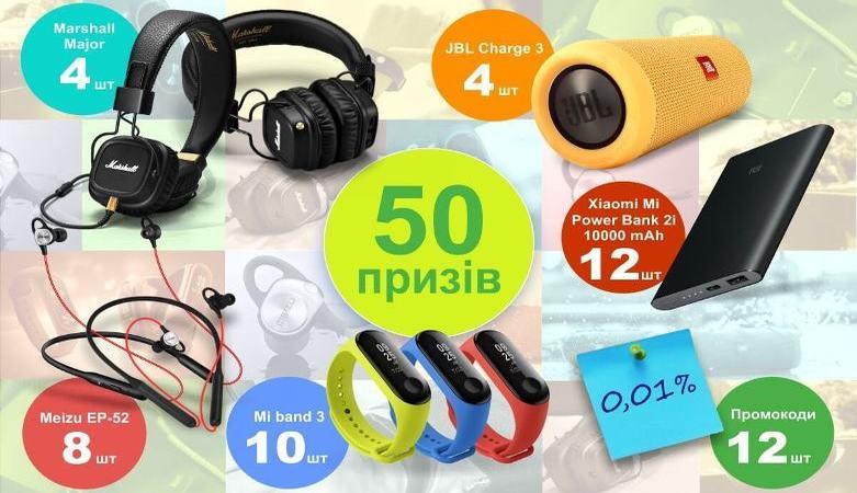 """Акція """"50 днів – 50 призів"""" від MoneyVeo"""