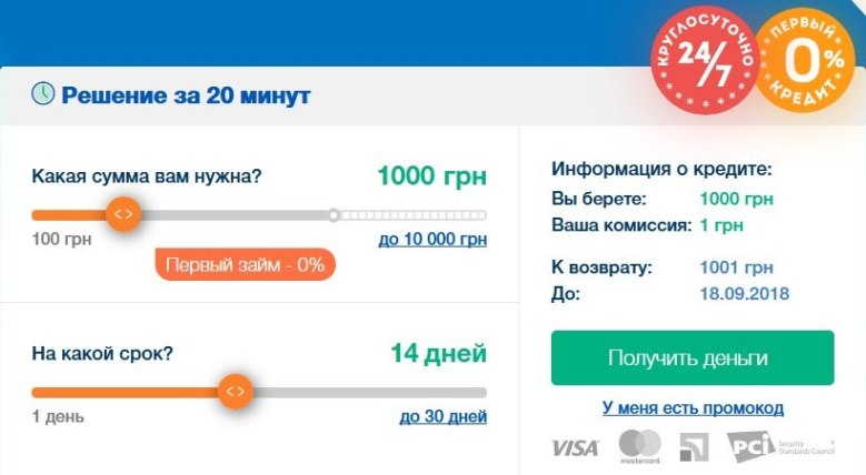Оформить круглосуточный кредит в МайКредит